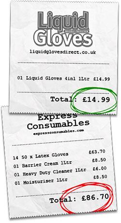 Liquid Gloves Price Comparison