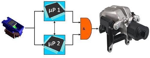 dual-processor-graphic
