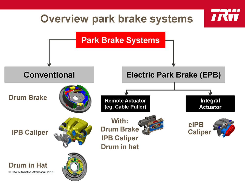 Trw Electric Parking Brake Epb Kps Automotive Parts